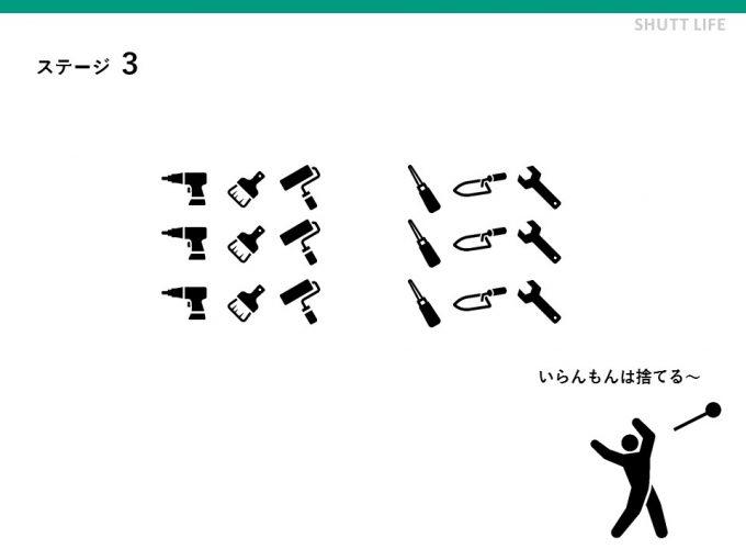 整理整頓の仕方 ステージ3
