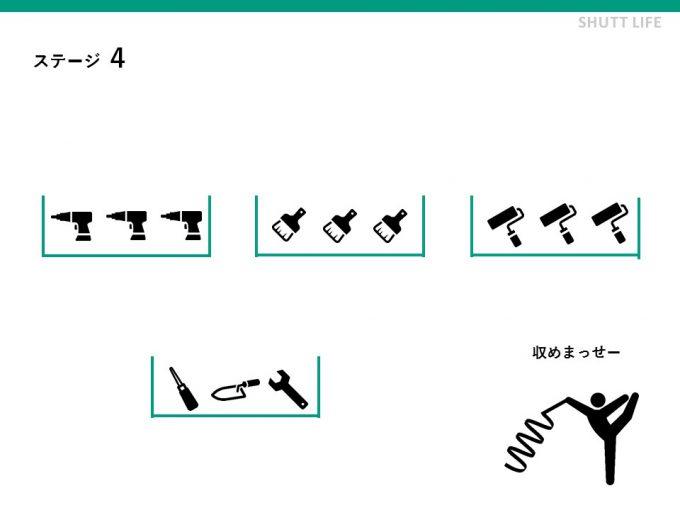 整理整頓の仕方 ステージ4