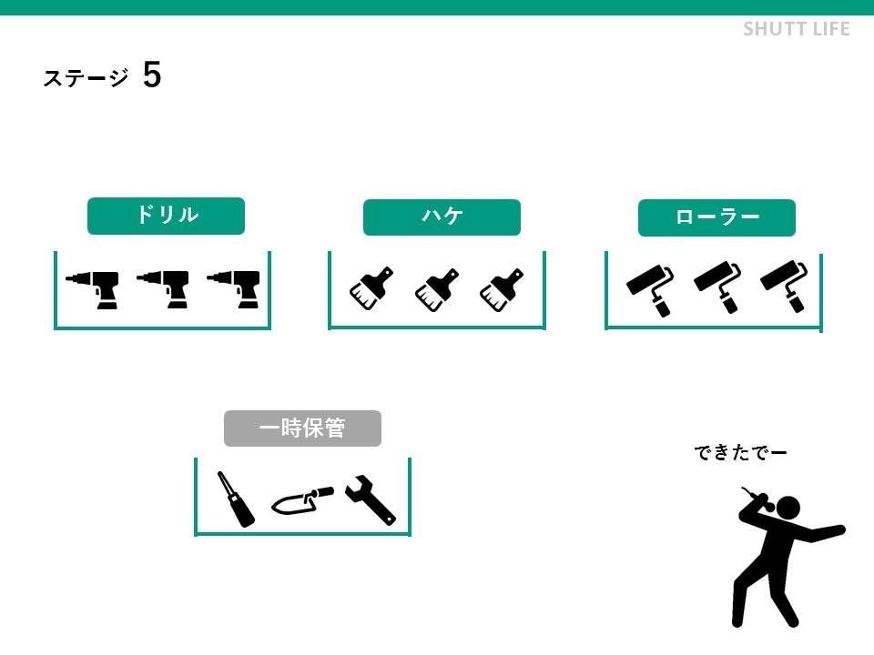 整理整頓の仕方 ステージ5