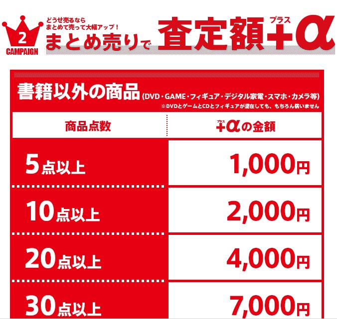 ネット宅配買取サイトBUY王(バイキング)まとめ売りキャンペーン